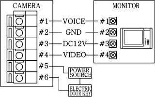 Commax drc-403f схема