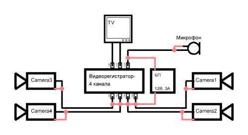 Схема подключения автомобильной видеорегистратора