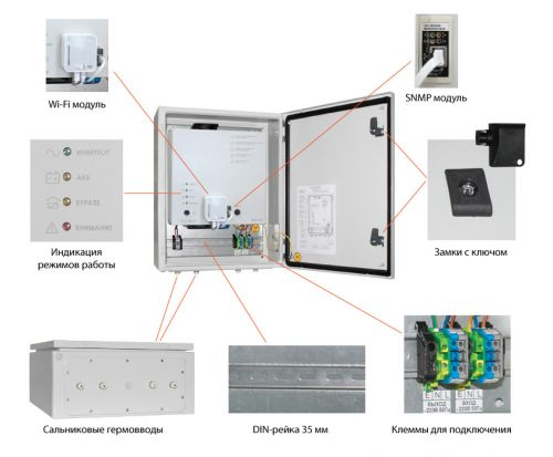 scheme-skat-smart-ups-600-ip65-snmp-wifi